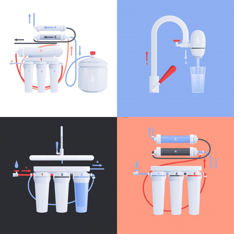 وحدات معالجة مياه الشرب